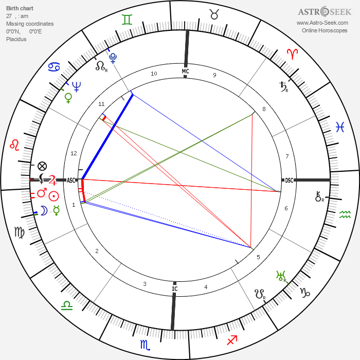 Lyndon B. Johnson - Astrology Natal Birth Chart