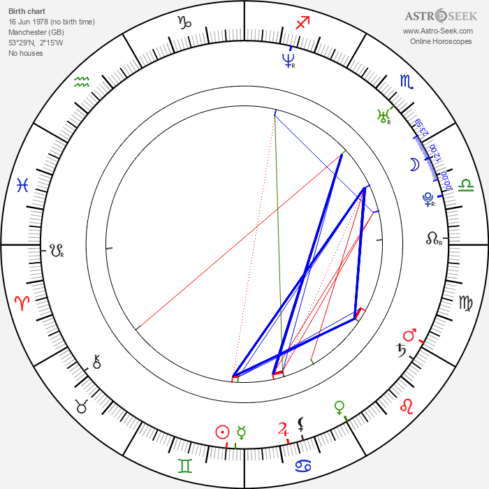 Lyndsey Marshal - Astrology Natal Birth Chart