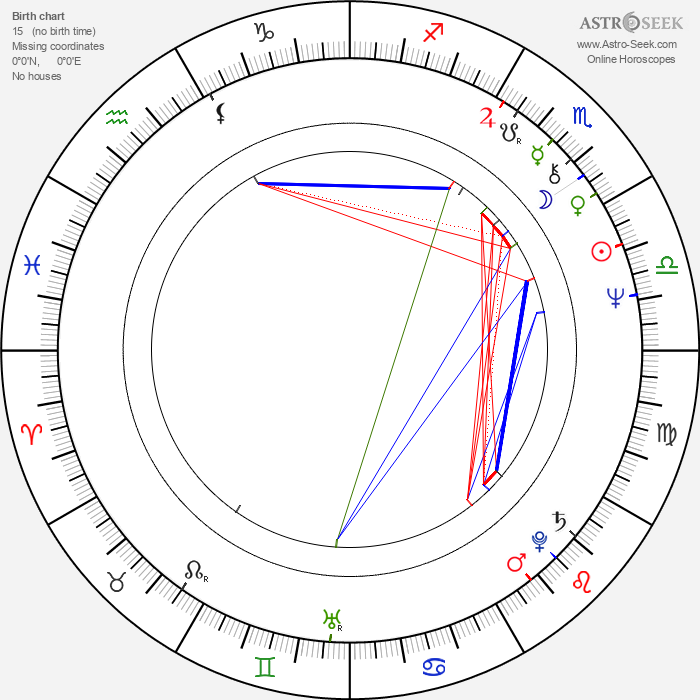 Lynn Lowry - Astrology Natal Birth Chart