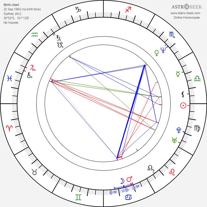 Lynn-Maree Danzey - Astrology Natal Birth Chart