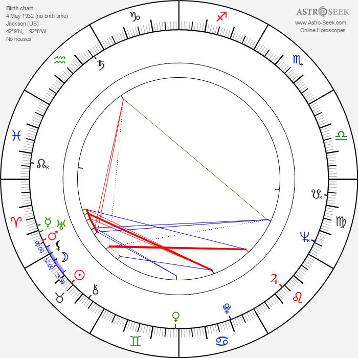Lynn Wood - Astrology Natal Birth Chart