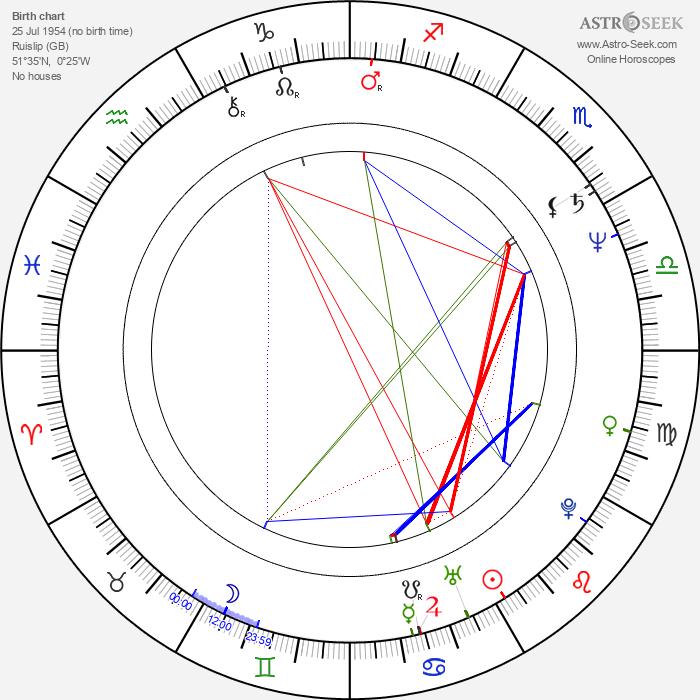Lynne Frederick - Astrology Natal Birth Chart