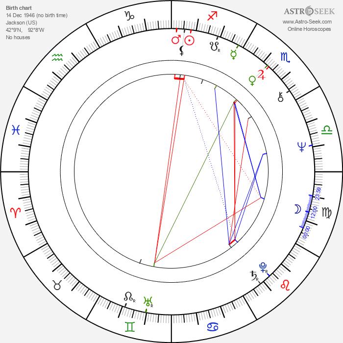 Lynne Marie Stewart - Astrology Natal Birth Chart
