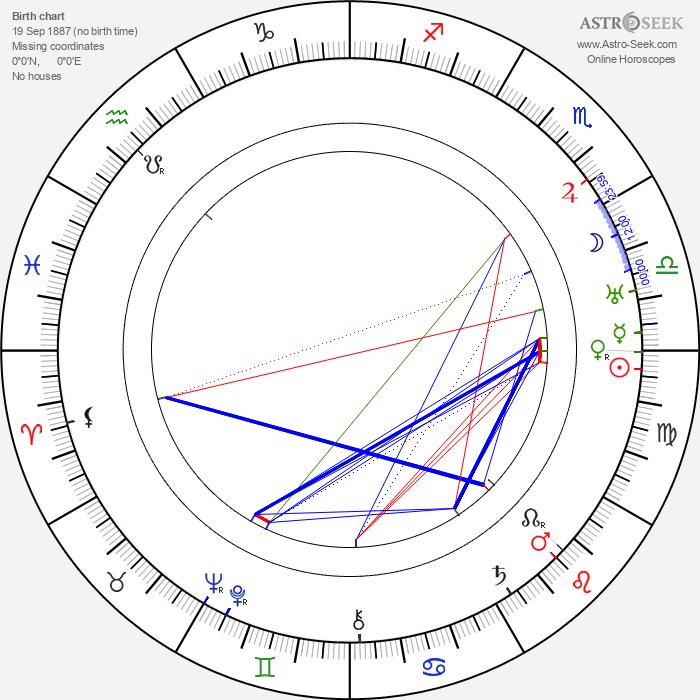 Lynne Overman - Astrology Natal Birth Chart