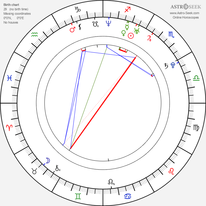 Lynsey Brown - Astrology Natal Birth Chart