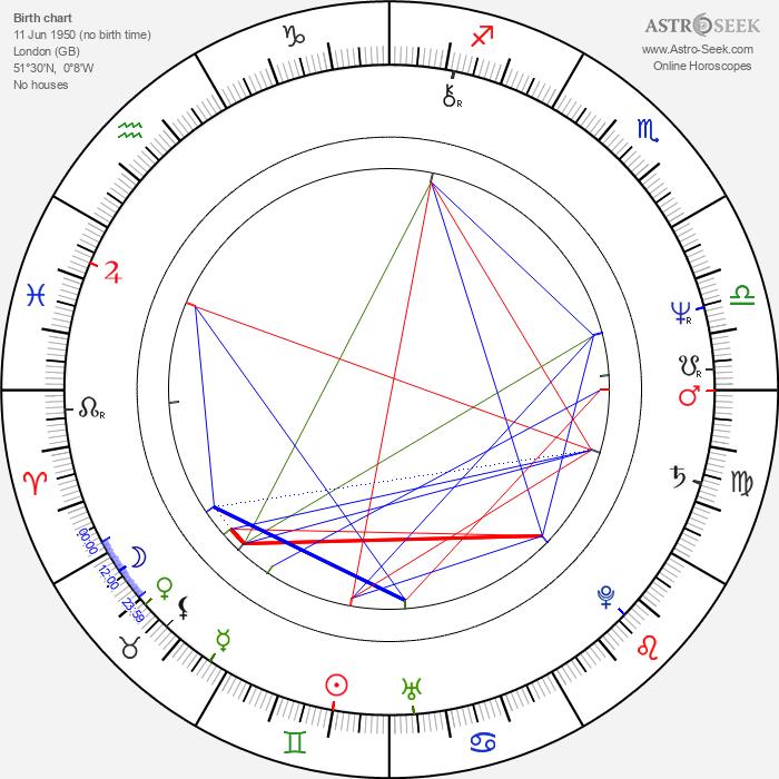 Lynsey de Paul - Astrology Natal Birth Chart
