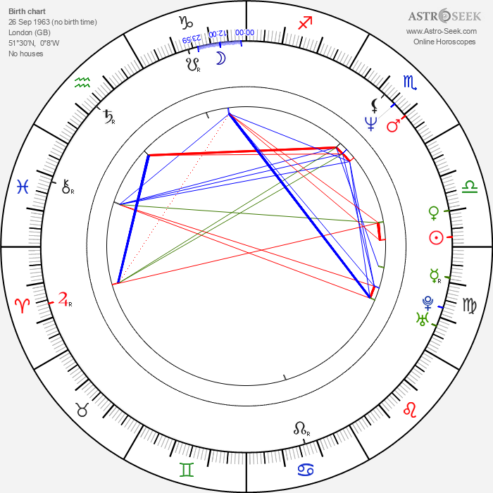 Lysette Anthony - Astrology Natal Birth Chart