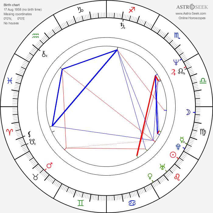 M. A. Brooks - Astrology Natal Birth Chart