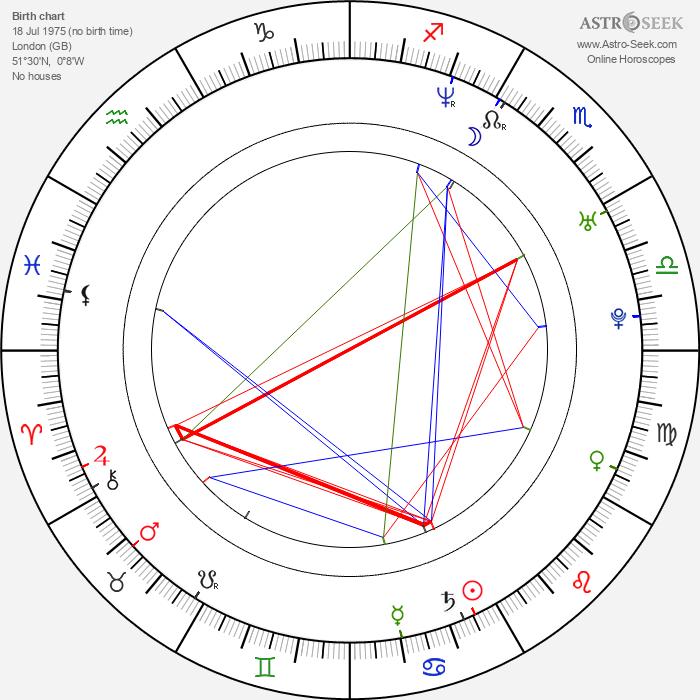 M. I. A. - Astrology Natal Birth Chart