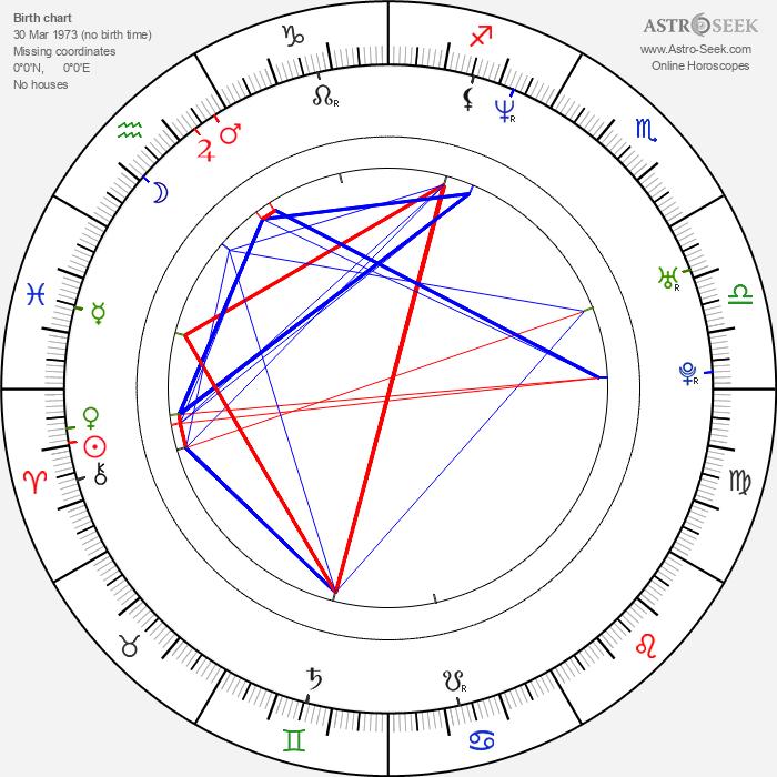 Maaike Cafmeyer - Astrology Natal Birth Chart