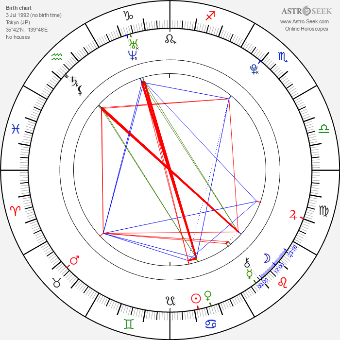 Maasa Sudo - Astrology Natal Birth Chart