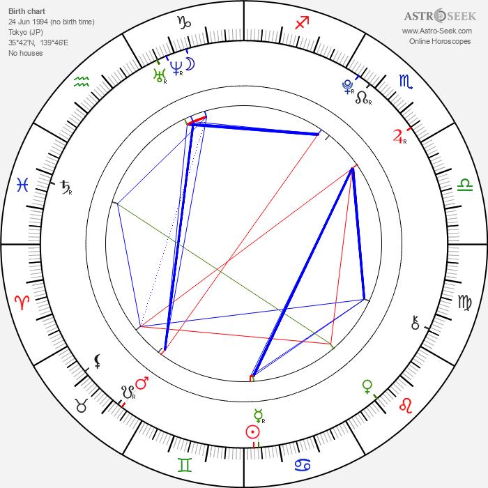 Maaya Kondô - Astrology Natal Birth Chart