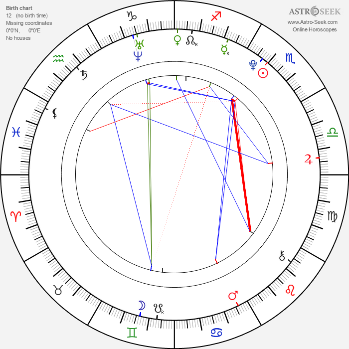 Macey Cruthird - Astrology Natal Birth Chart