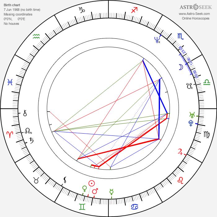 Macha Grenon - Astrology Natal Birth Chart