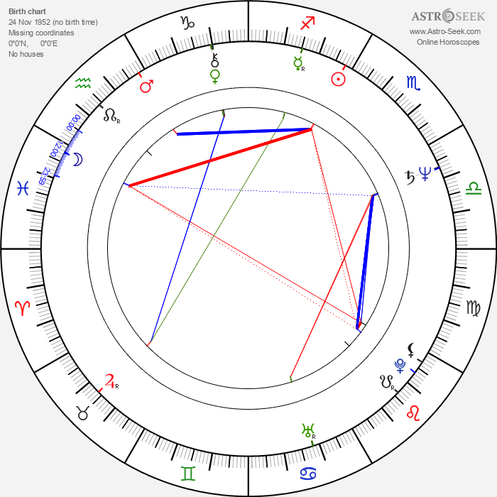 Machteld Ramoudt - Astrology Natal Birth Chart
