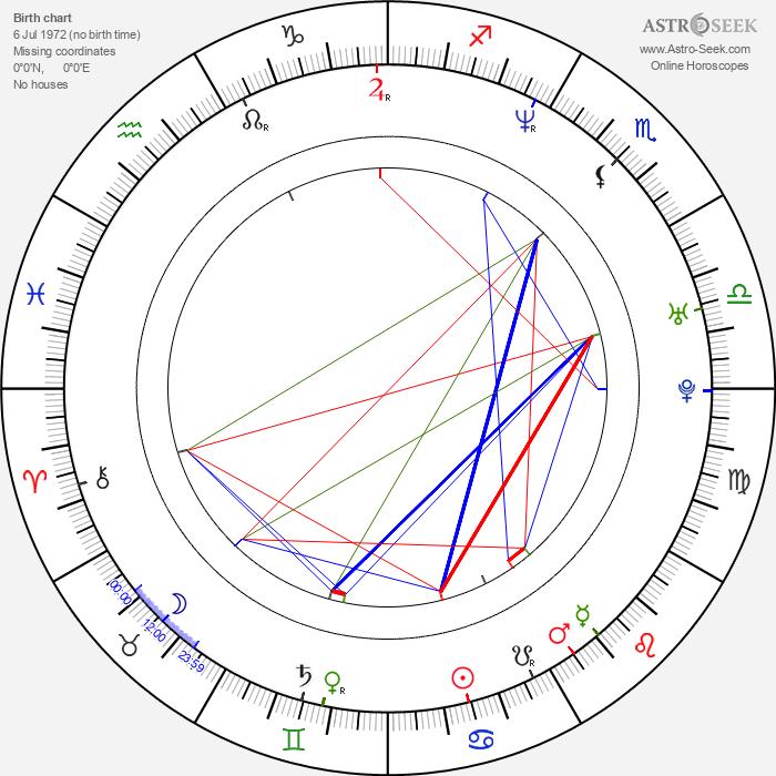 Maciej Adamczyk - Astrology Natal Birth Chart