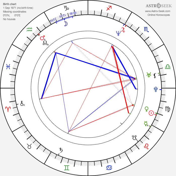Maciej Balcar - Astrology Natal Birth Chart