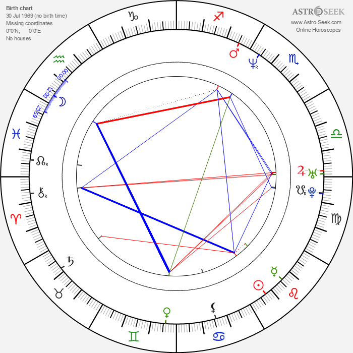 Maciej Kowalewski - Astrology Natal Birth Chart