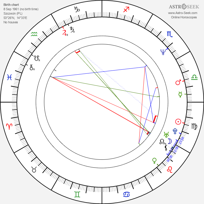 Maciej Tomaszewski - Astrology Natal Birth Chart
