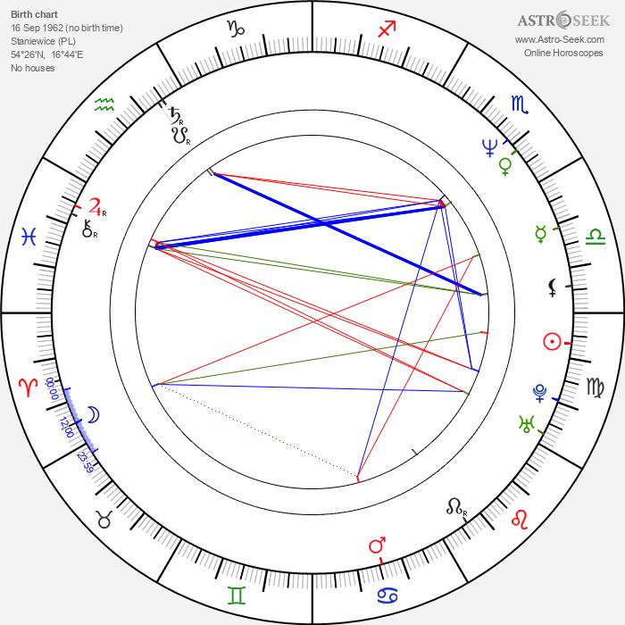 Maciej Zak - Astrology Natal Birth Chart