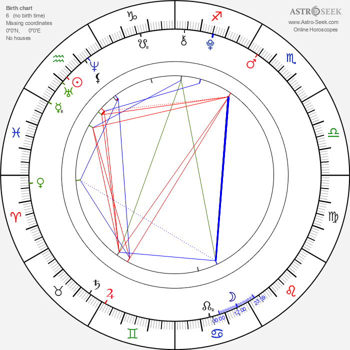 Mackenzie Brooke Smith - Astrology Natal Birth Chart