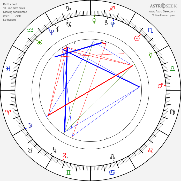 Mackenzie Foy - Astrology Natal Birth Chart
