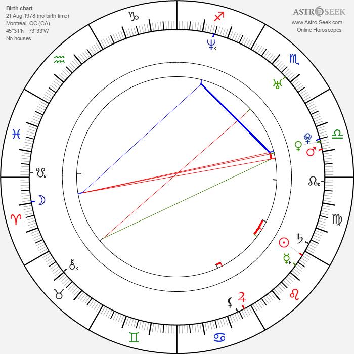 Mackenzie Lush - Astrology Natal Birth Chart