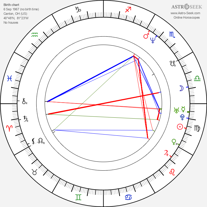 Macy Gray - Astrology Natal Birth Chart
