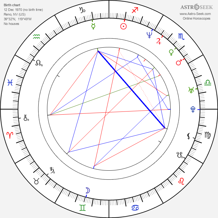 Mädchen Amick - Astrology Natal Birth Chart