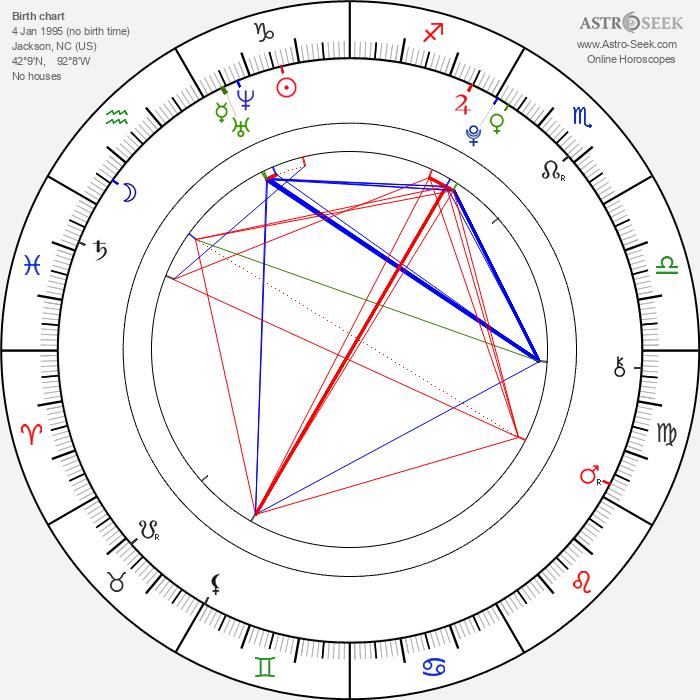 Maddie Hasson - Astrology Natal Birth Chart