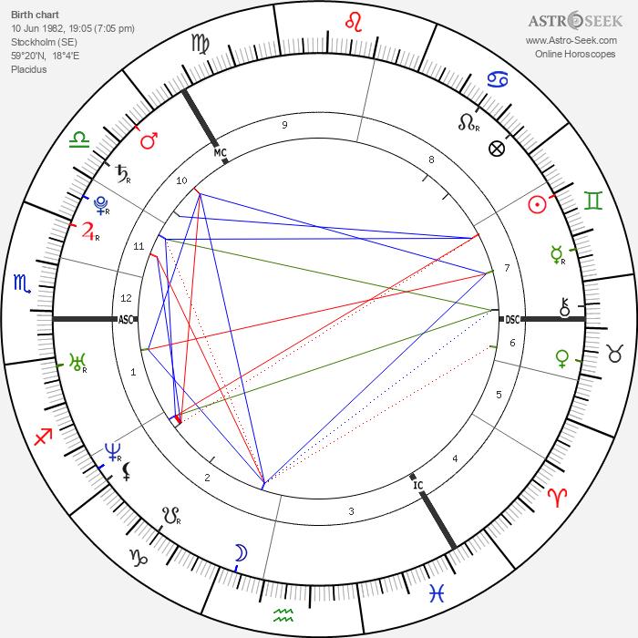 Madeleine Thérèse Amélie Joséphine - Astrology Natal Birth Chart