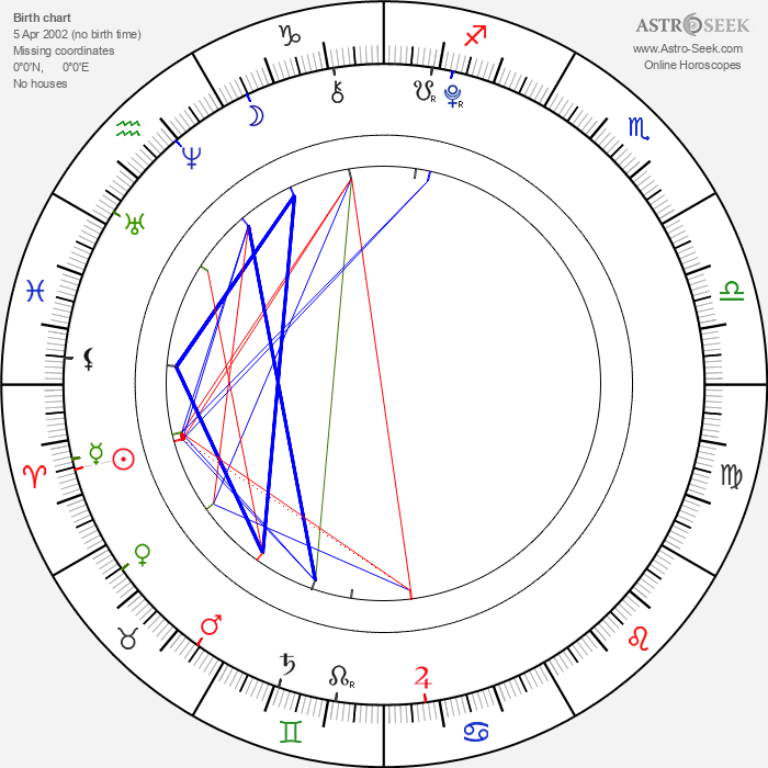 Madeline O'Brien - Astrology Natal Birth Chart