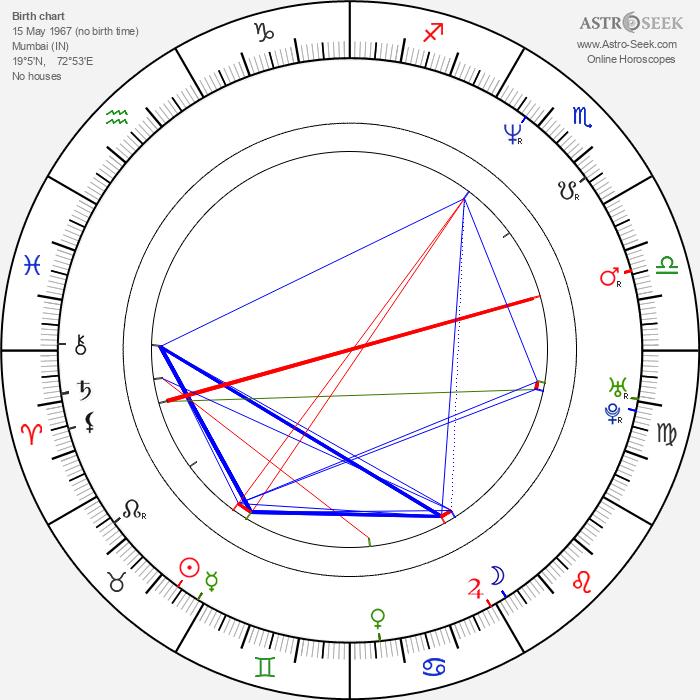 Madhuri Dixit - Astrology Natal Birth Chart