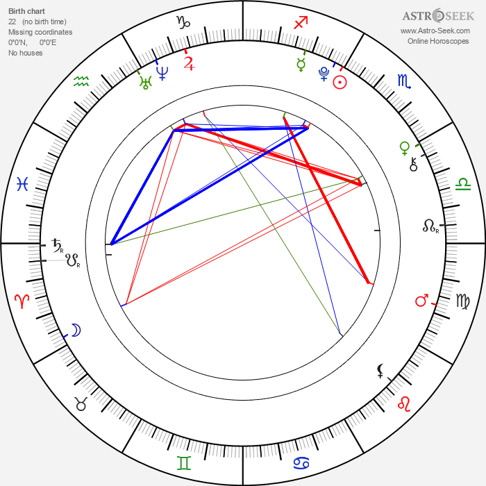 Madison Davenport - Astrology Natal Birth Chart