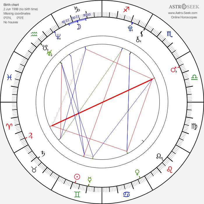 Madison Leisle - Astrology Natal Birth Chart