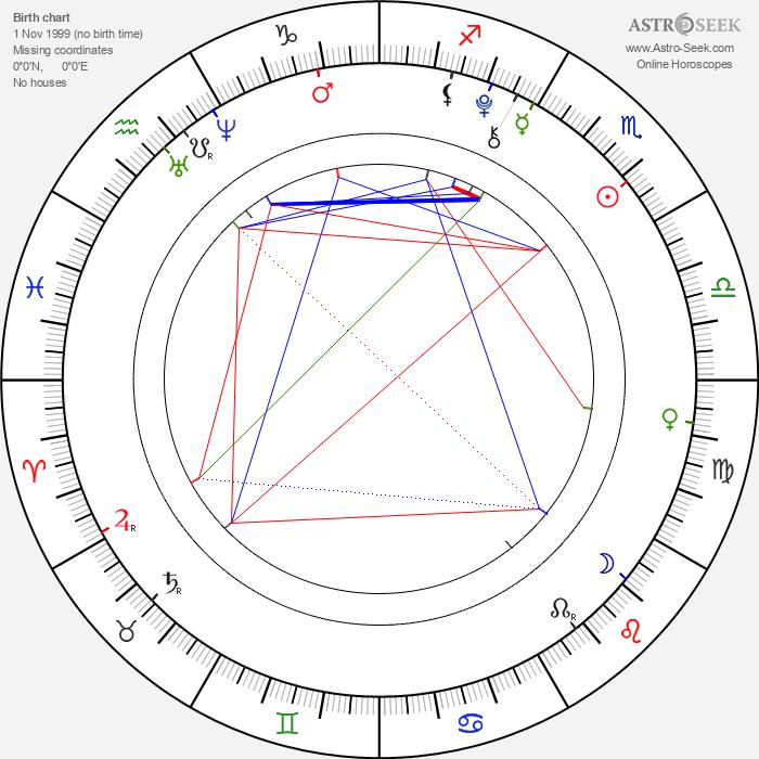 Madison - Astrology Natal Birth Chart