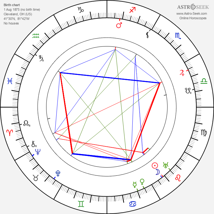 Madlaine Traverse - Astrology Natal Birth Chart