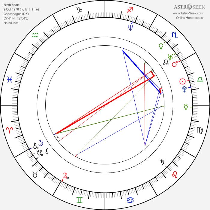 Mads Matthiesen - Astrology Natal Birth Chart
