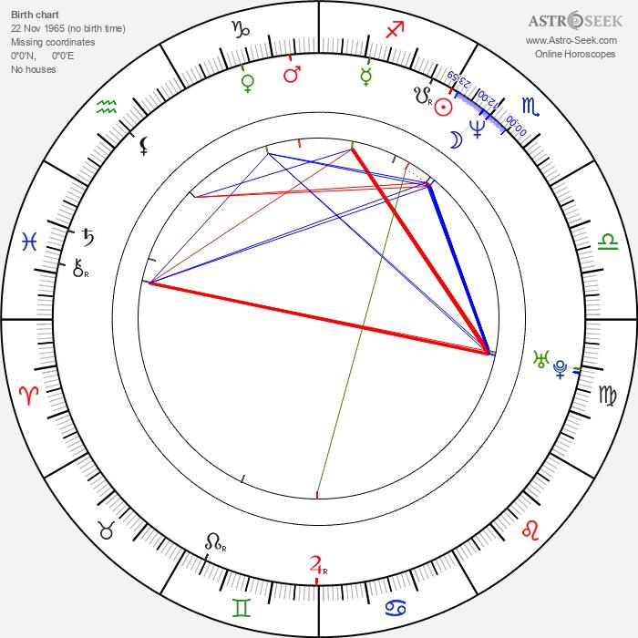 Mads Mikkelsen - Astrology Natal Birth Chart