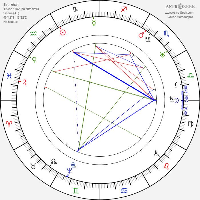 Mady Christians - Astrology Natal Birth Chart