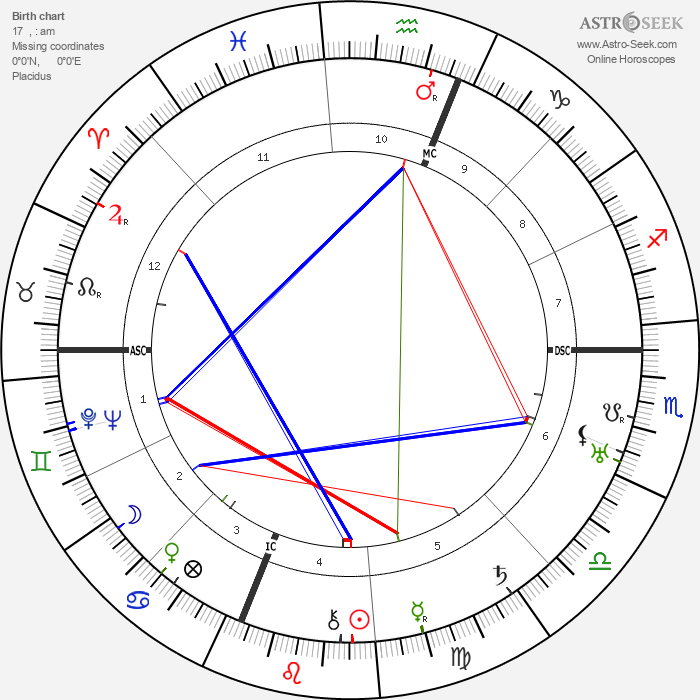 Mae West - Astrology Natal Birth Chart