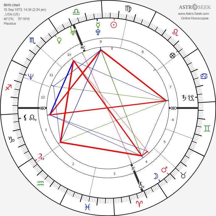 Maelys de Rudder Tanovic - Astrology Natal Birth Chart