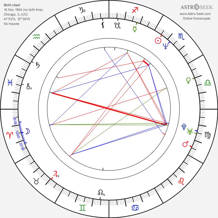 Maeve Quinlan - Astrology Natal Birth Chart
