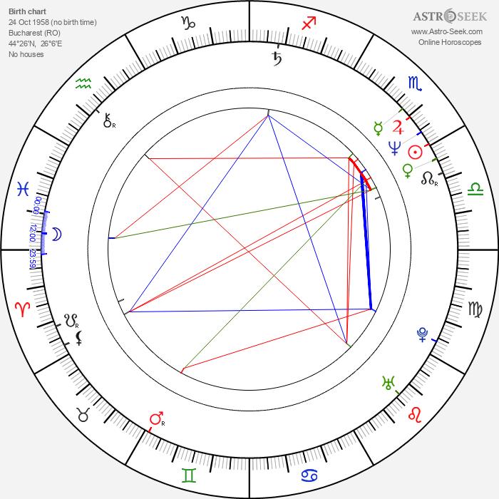 Magda Catone - Astrology Natal Birth Chart