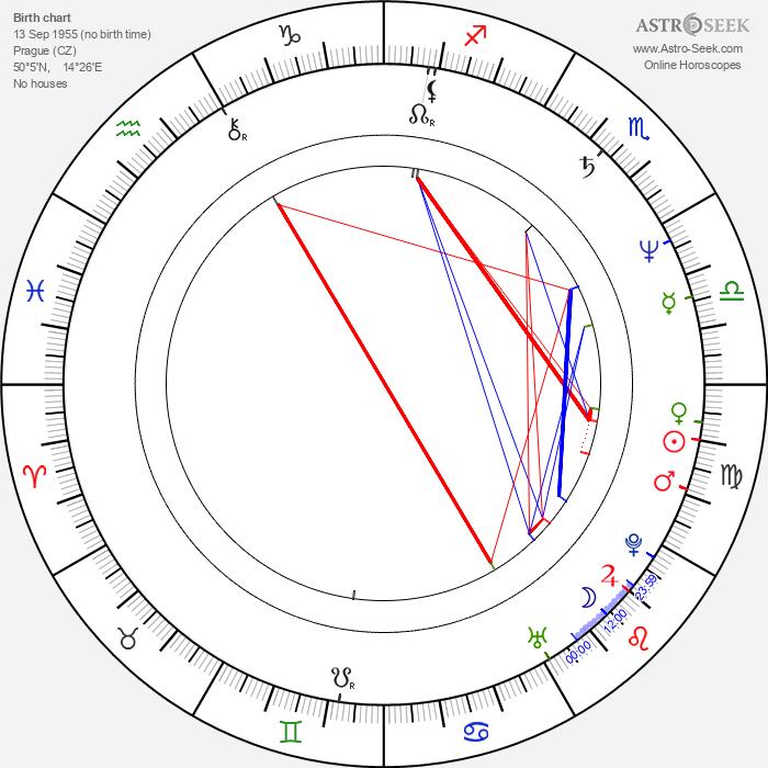Magda Křížková-Šebestová - Astrology Natal Birth Chart