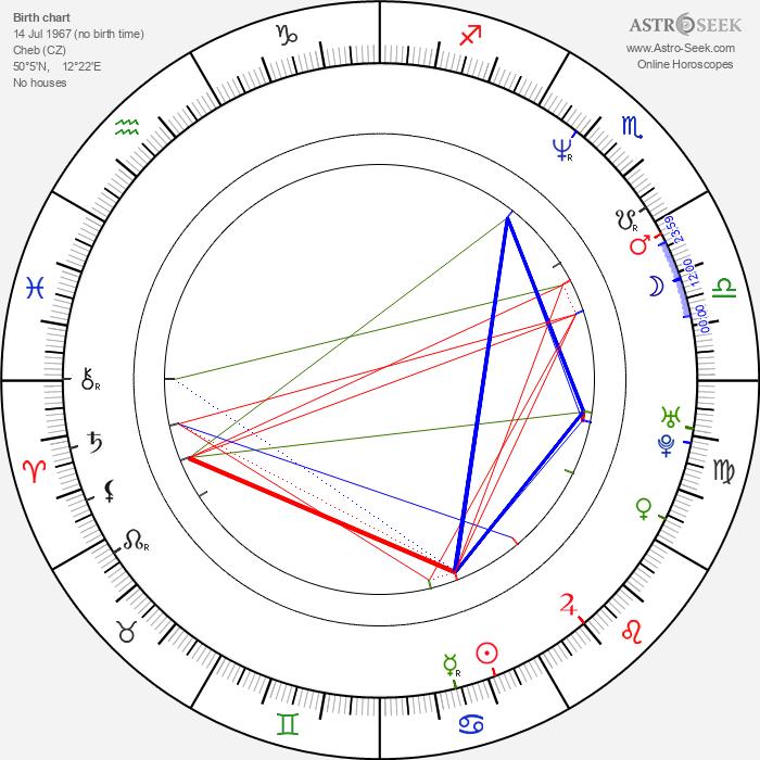 Magda Malá - Astrology Natal Birth Chart