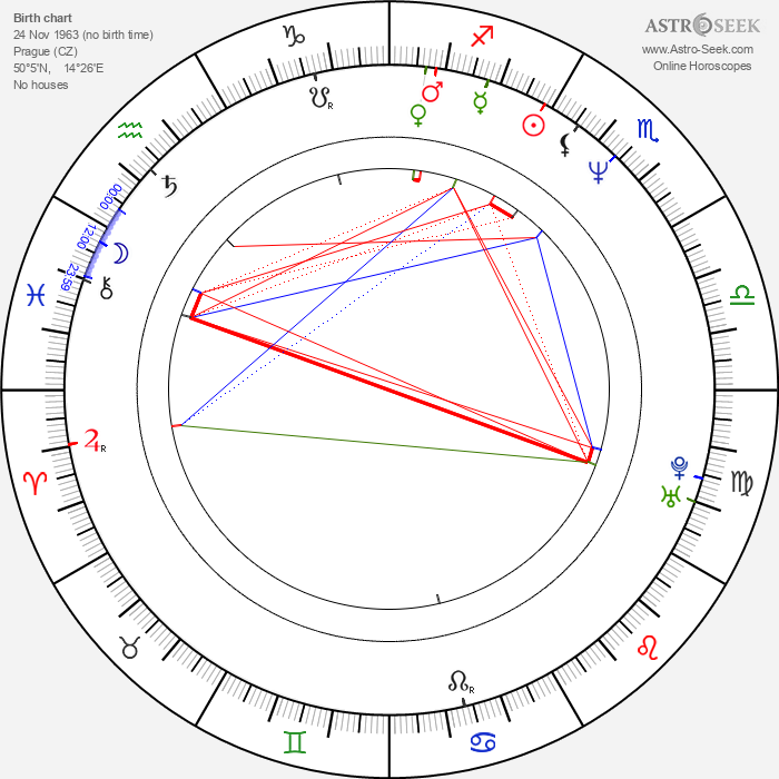 Magda Reifová - Astrology Natal Birth Chart
