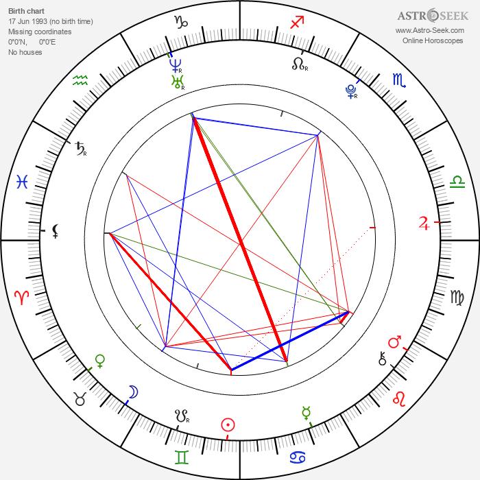 Magdalena Berus - Astrology Natal Birth Chart