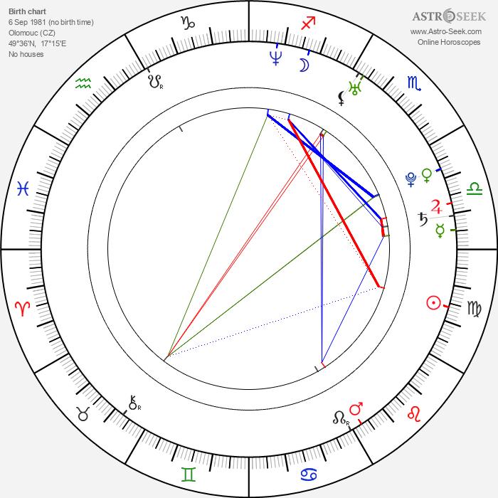 Magdaléna Bianka Ištoková - Astrology Natal Birth Chart