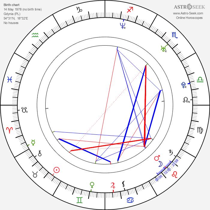 Magdalena Brzeska - Astrology Natal Birth Chart